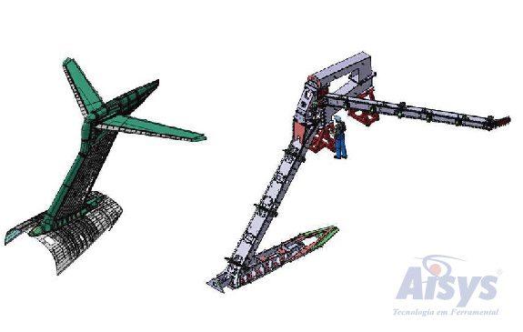 Master Gages / Aerospace